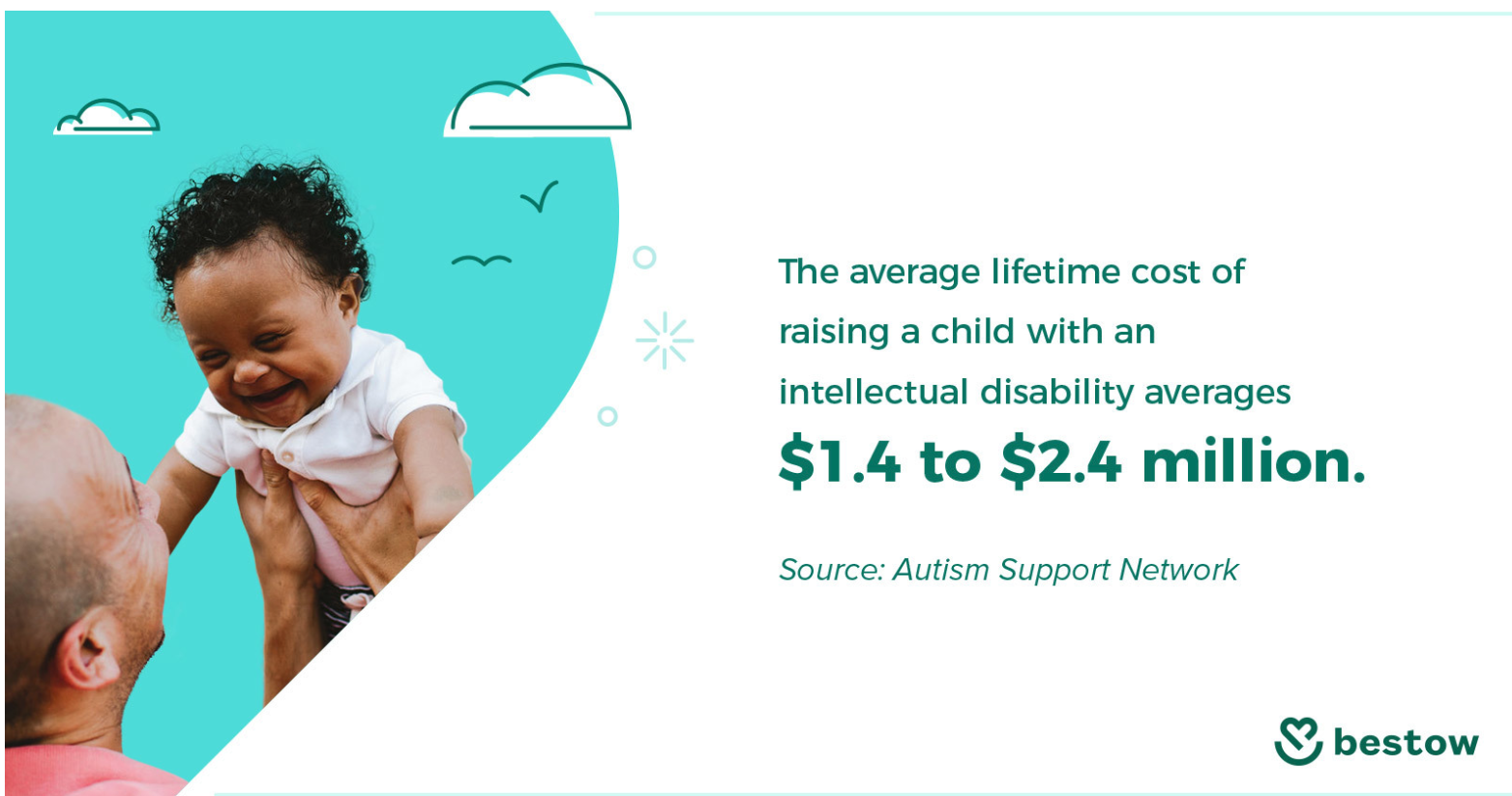 Children With Disabilities Continue To >> Financial Planning For Your Child With Disabilities The Blind Guide